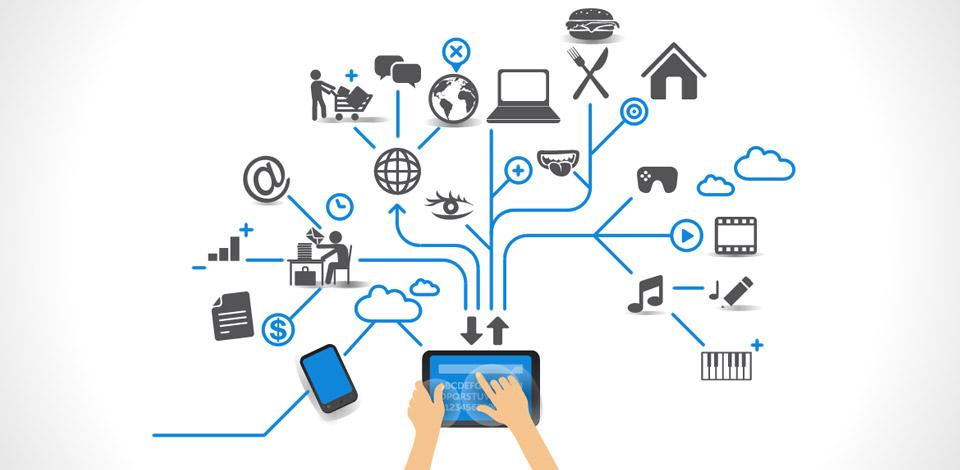 mobile web mob develop