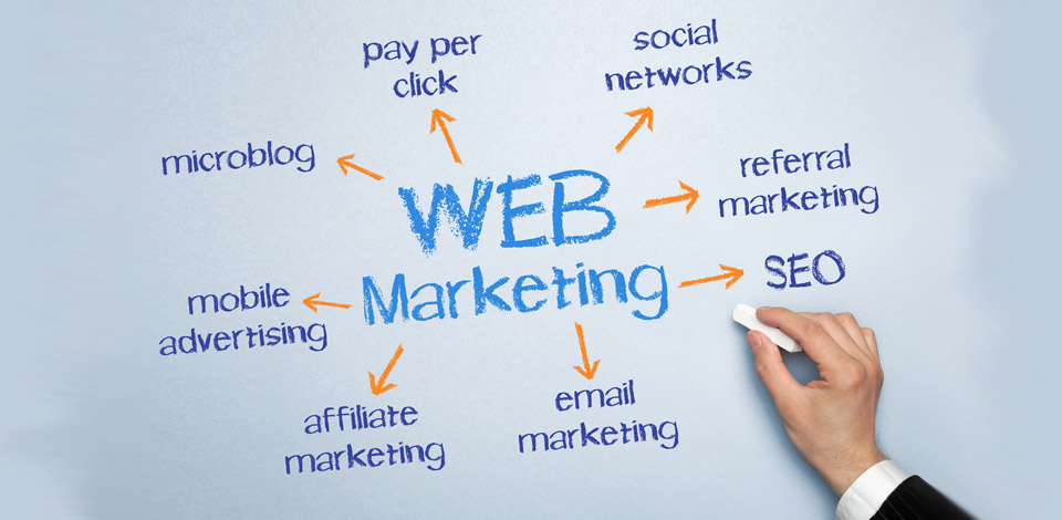 web plaining marketing